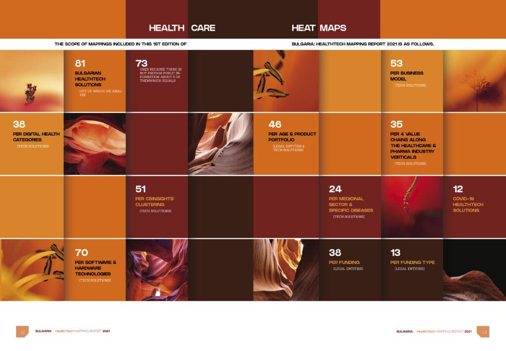 Healthcare Heat Maps